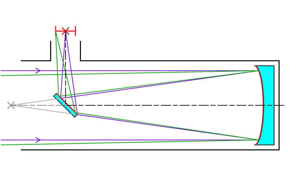 Diagram of the light path through a Newtonian telescope