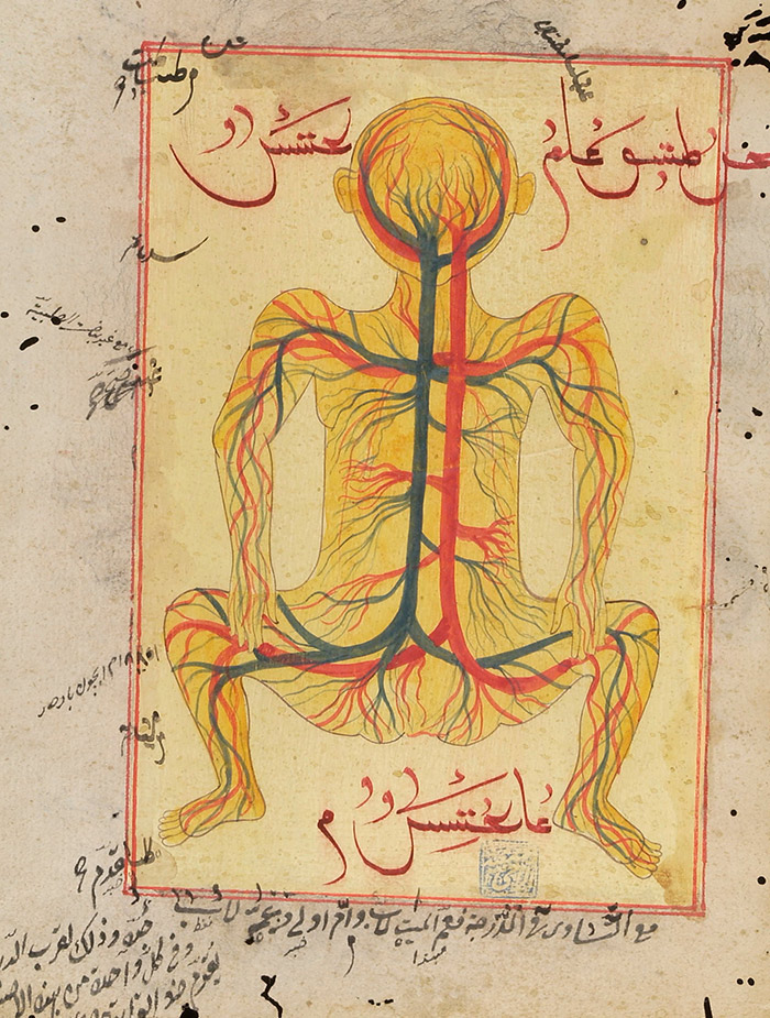Why Fake Miniatures Depicting Islamic Science Are Everywhere